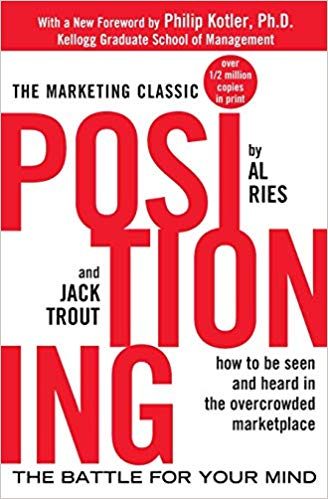 positioning-battle-of-mind